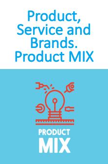 Product, Service and Brands. Product MIX