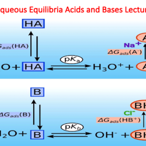 Aqueous Equilibria Acids and Bases Lecture